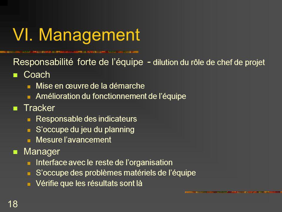 VI. Management Responsabilité forte de l'équipe - dilution du rôle de chef de projet. Coach. Mise en œuvre de la démarche.