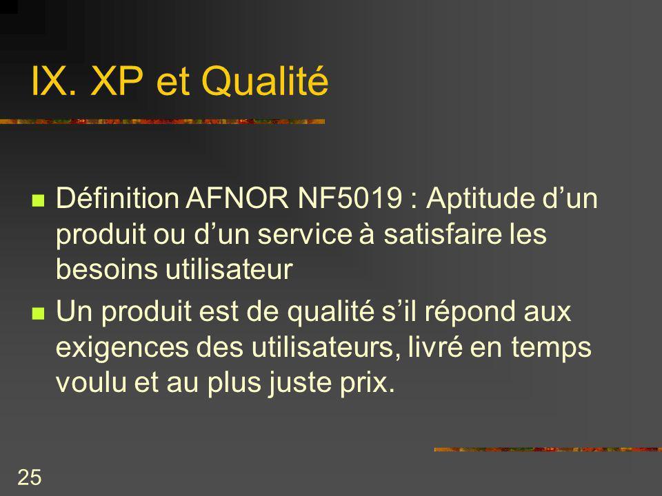 IX. XP et Qualité Définition AFNOR NF5019 : Aptitude d'un produit ou d'un service à satisfaire les besoins utilisateur.