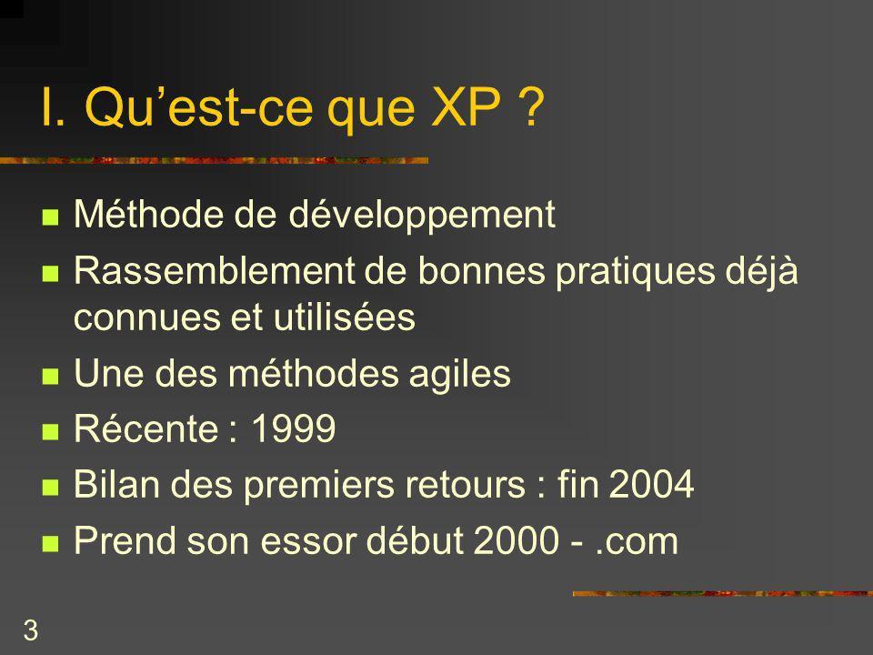 I. Qu'est-ce que XP Méthode de développement