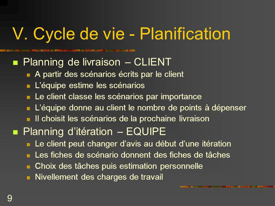 V. Cycle de vie - Planification