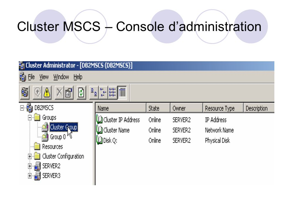 Cluster MSCS – Console d'administration