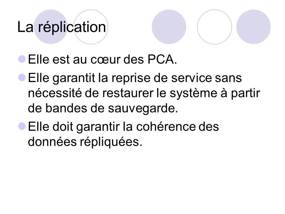 La réplication Elle est au cœur des PCA.
