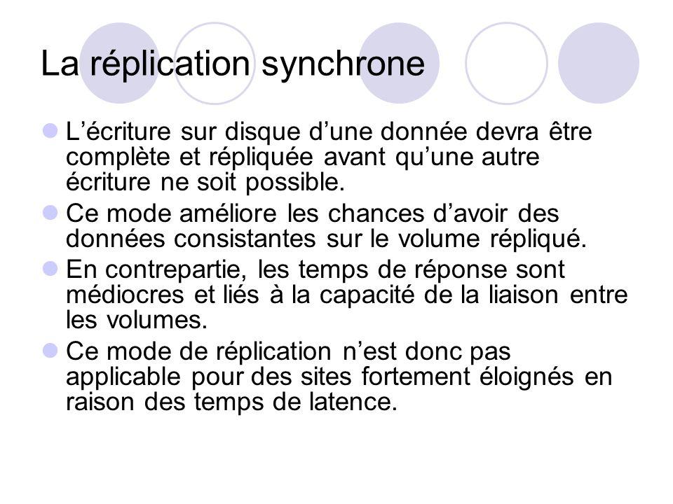 La réplication synchrone