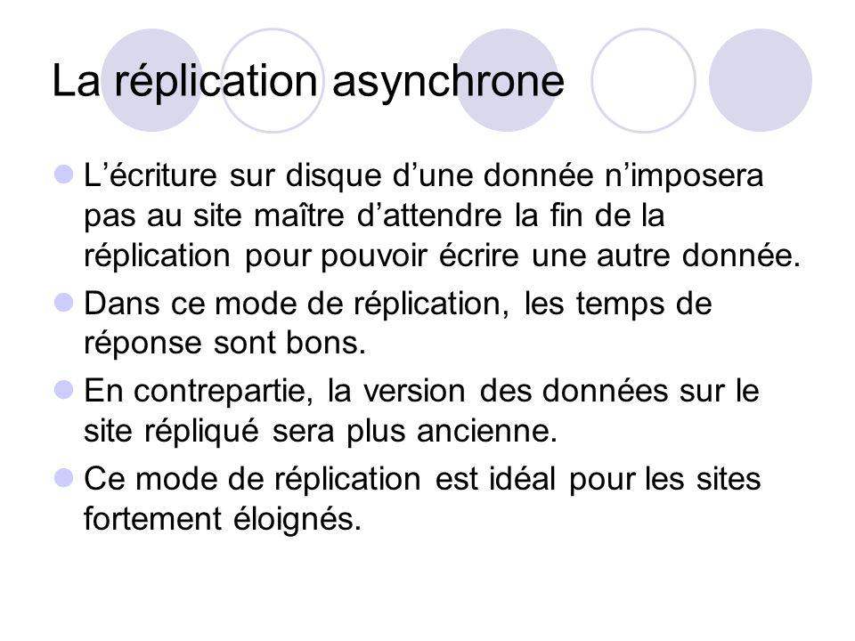 La réplication asynchrone