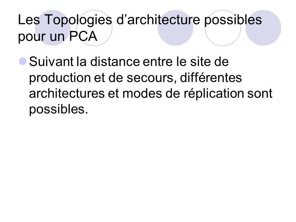 Les Topologies d'architecture possibles pour un PCA