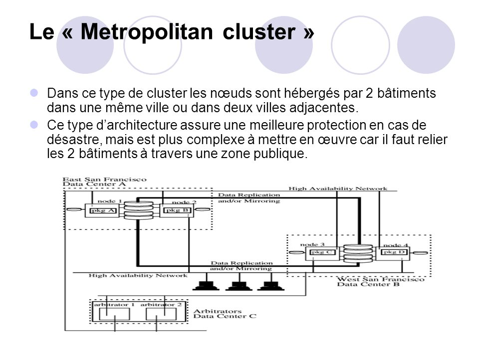 Le « Metropolitan cluster »