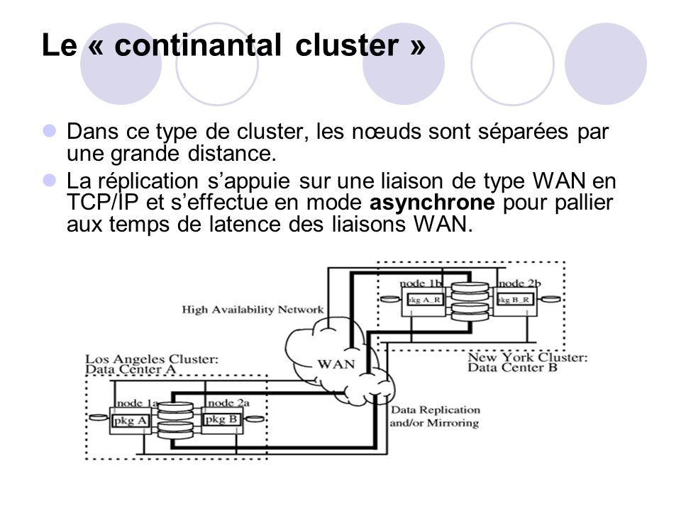 Le « continantal cluster »