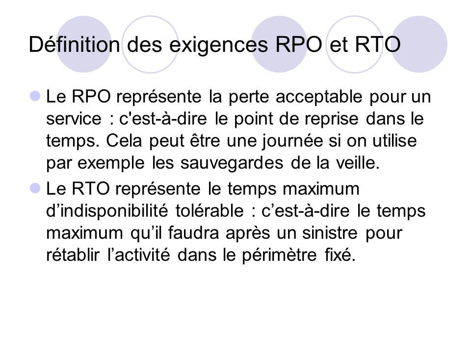 Définition des exigences RPO et RTO