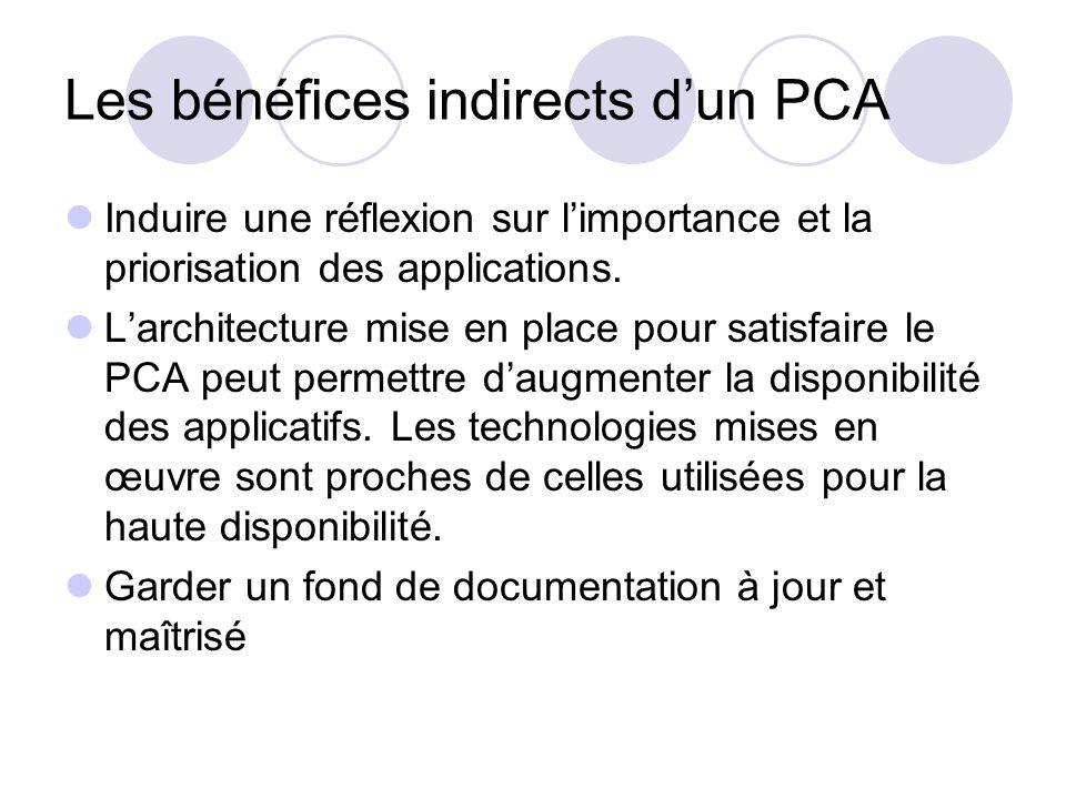 Les bénéfices indirects d'un PCA