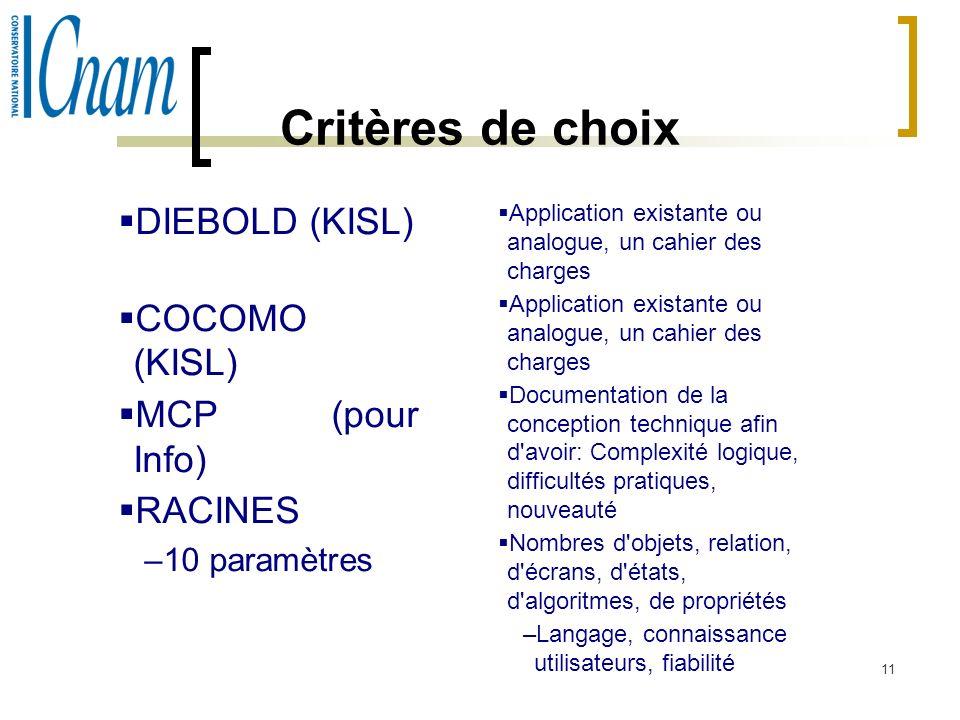Critères de choix DIEBOLD (KISL) COCOMO (KISL) MCP (pour Info) RACINES