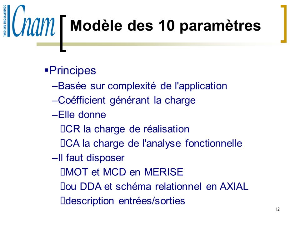 Modèle des 10 paramètres Principes