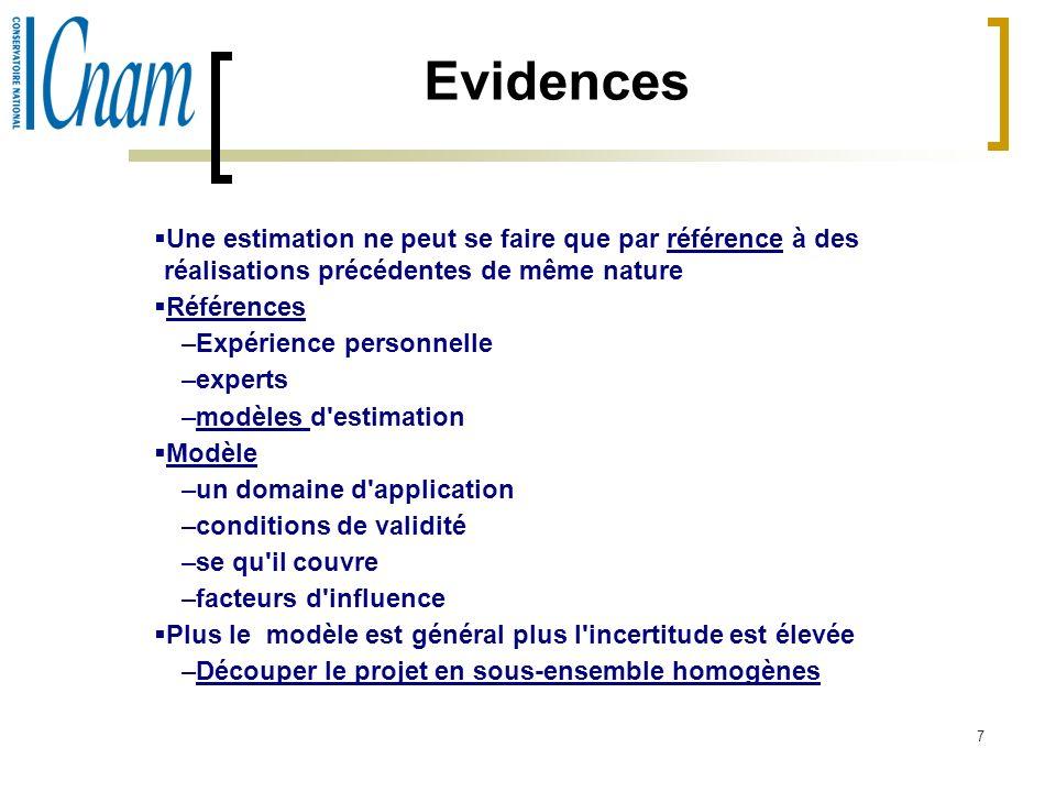 Evidences Une estimation ne peut se faire que par référence à des réalisations précédentes de même nature.