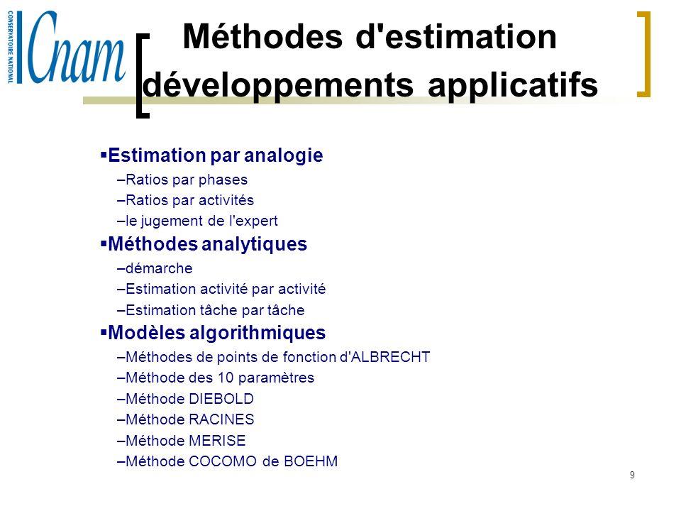développements applicatifs