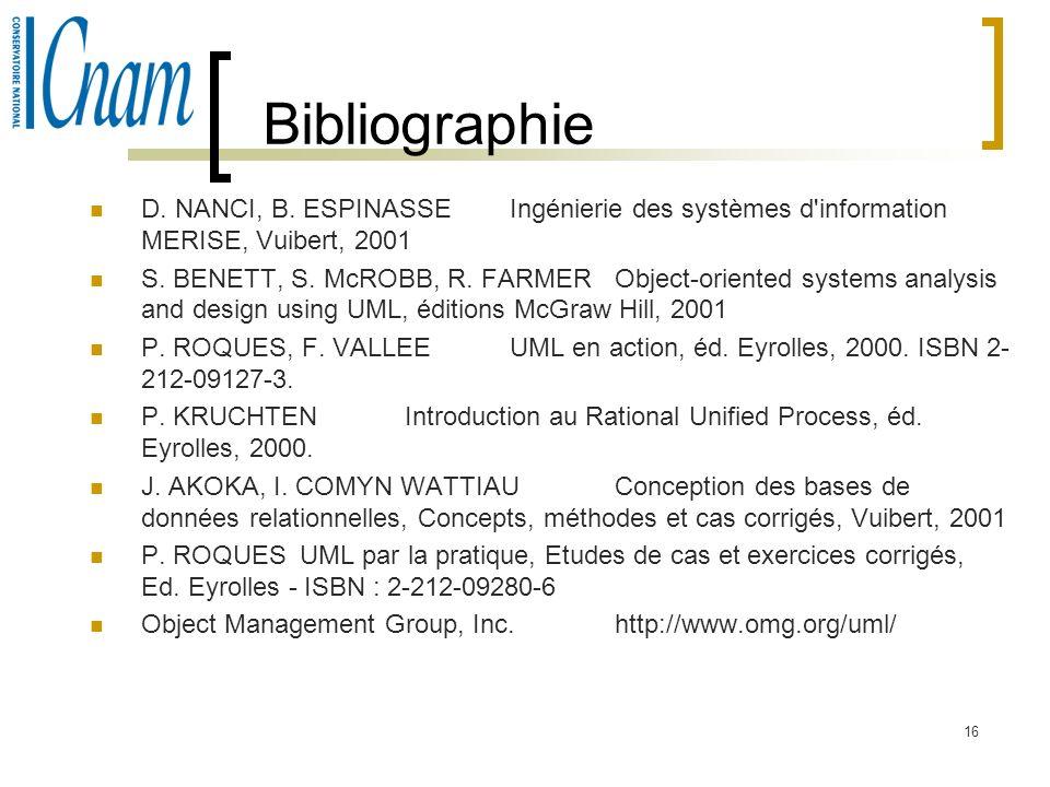 Bibliographie D. NANCI, B. ESPINASSE Ingénierie des systèmes d information MERISE, Vuibert, 2001.