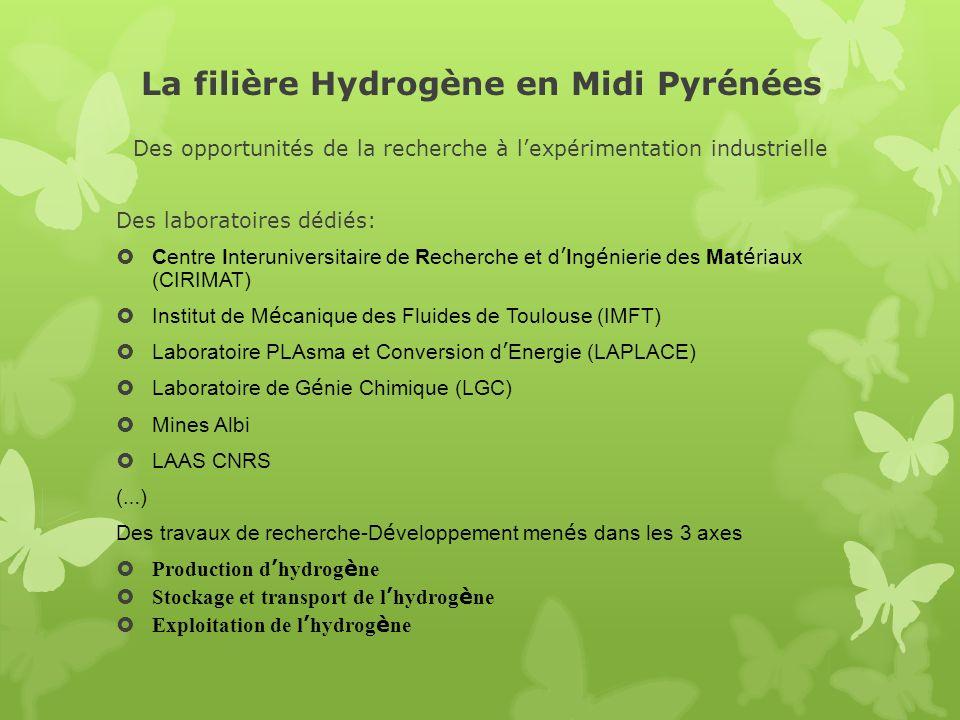 La filière Hydrogène en Midi Pyrénées
