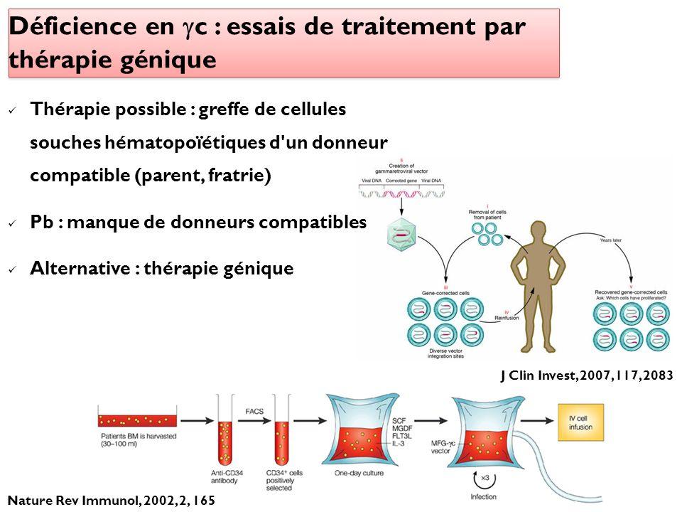Déficience en gc : essais de traitement par thérapie génique