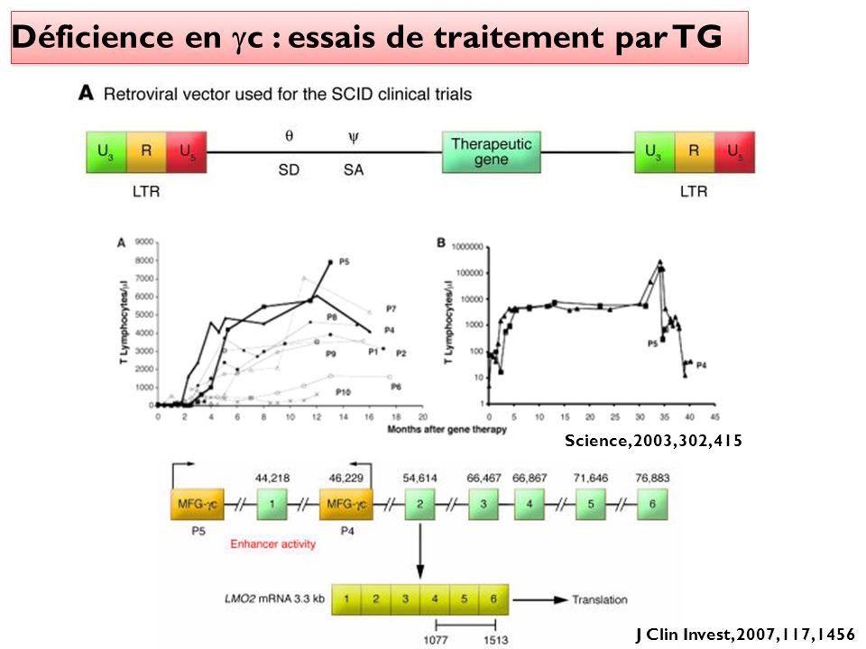 Déficience en gc : essais de traitement par TG