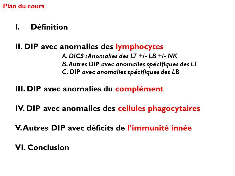 II. DIP avec anomalies des lymphocytes