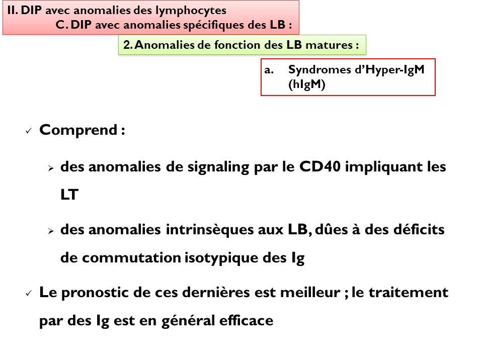 des anomalies de signaling par le CD40 impliquant les LT