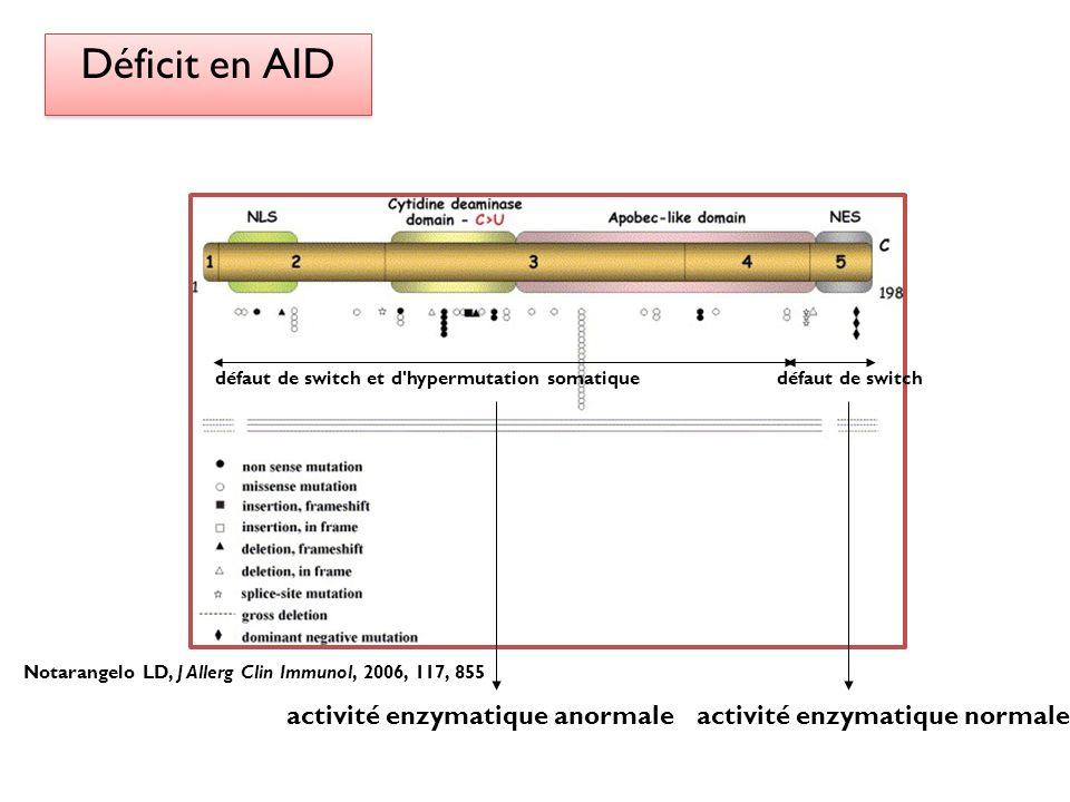 Déficit en AID activité enzymatique anormale