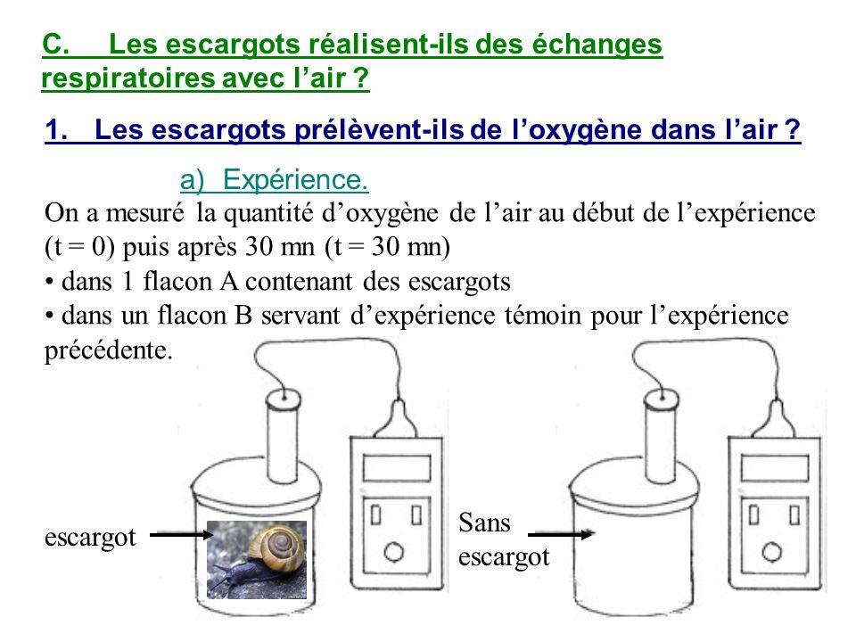 C. Les escargots réalisent-ils des échanges respiratoires avec l'air
