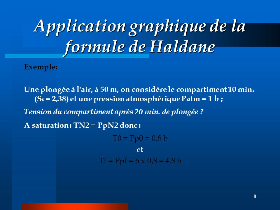 Application graphique de la formule de Haldane