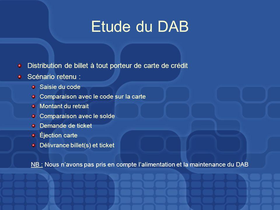 Etude du DAB Distribution de billet à tout porteur de carte de crédit