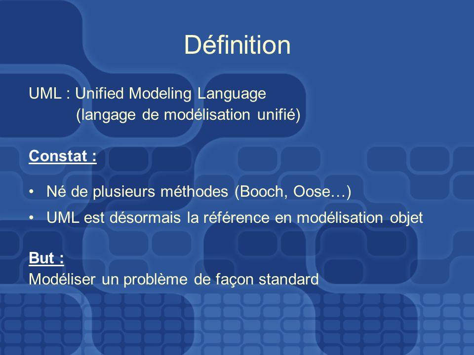 Définition UML : Unified Modeling Language