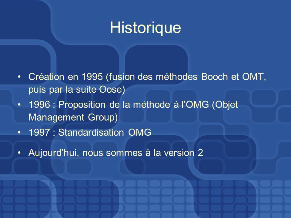 Historique Création en 1995 (fusion des méthodes Booch et OMT, puis par la suite Oose)