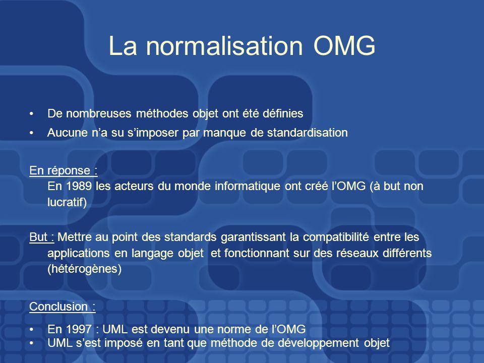 La normalisation OMG De nombreuses méthodes objet ont été définies
