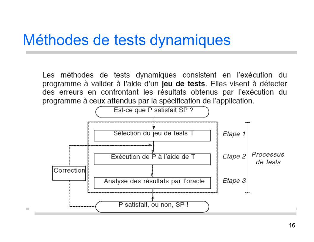 Méthodes de tests dynamiques