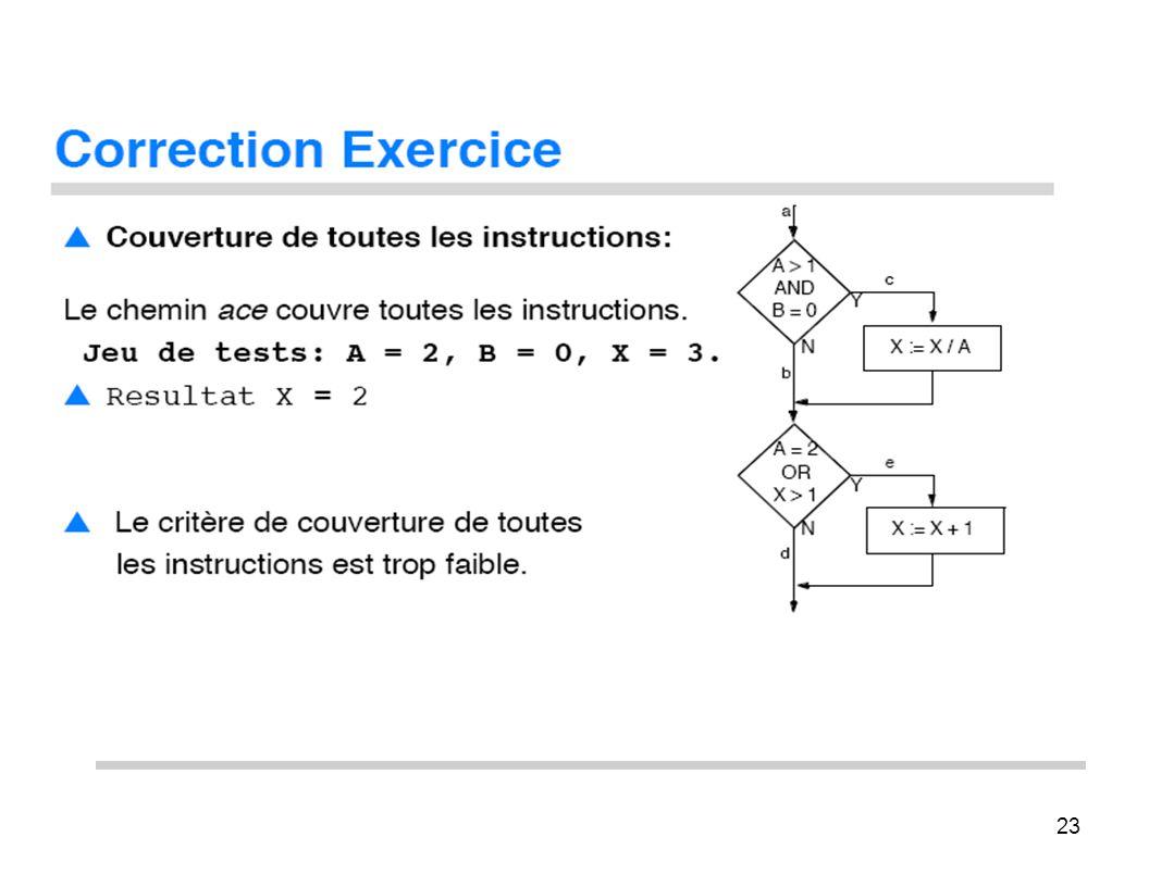 Correcxion Exercice ace  Couverture dx toutes les instruxtions: