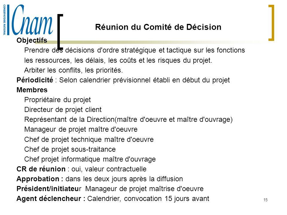 Réunion du Comité de Décision