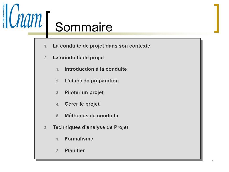 Sommaire La conduite de projet dans son contexte La conduite de projet