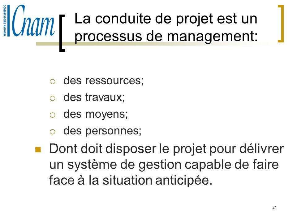 La conduite de projet est un processus de management: