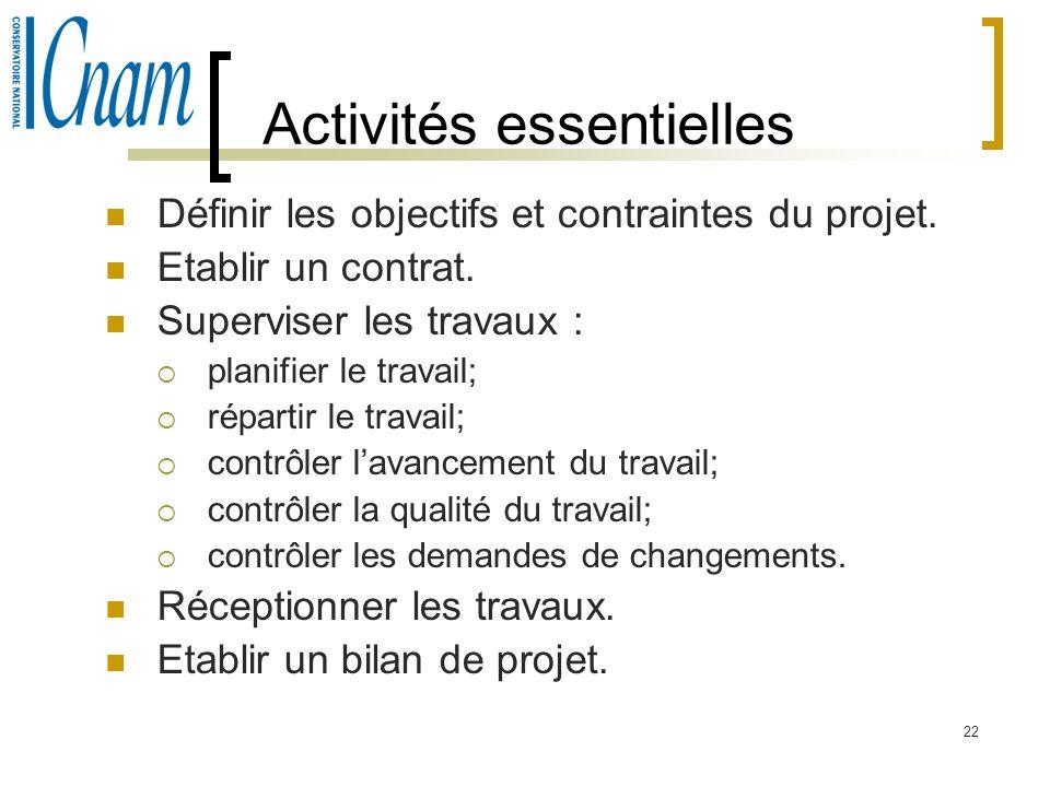 Activités essentielles