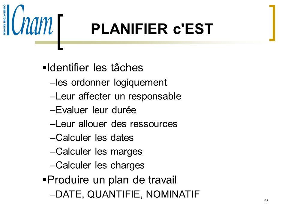 PLANIFIER c EST Identifier les tâches Produire un plan de travail
