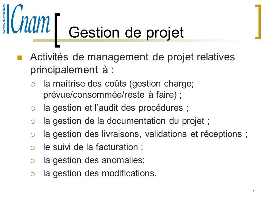 Gestion de projet Activités de management de projet relatives principalement à :