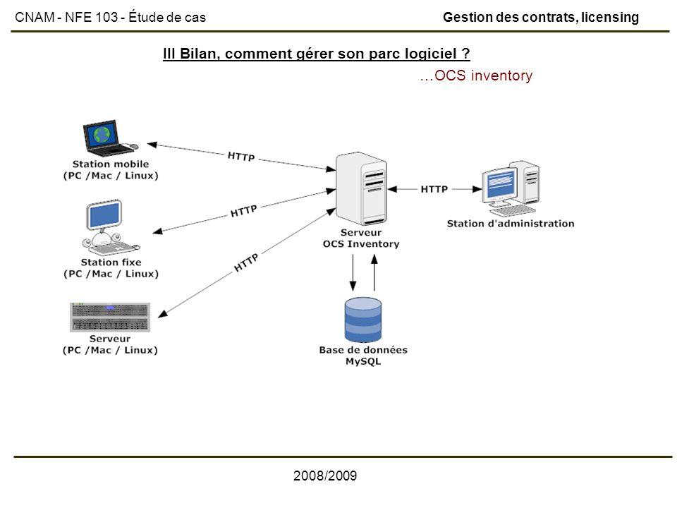 III Bilan, comment gérer son parc logiciel …OCS inventory