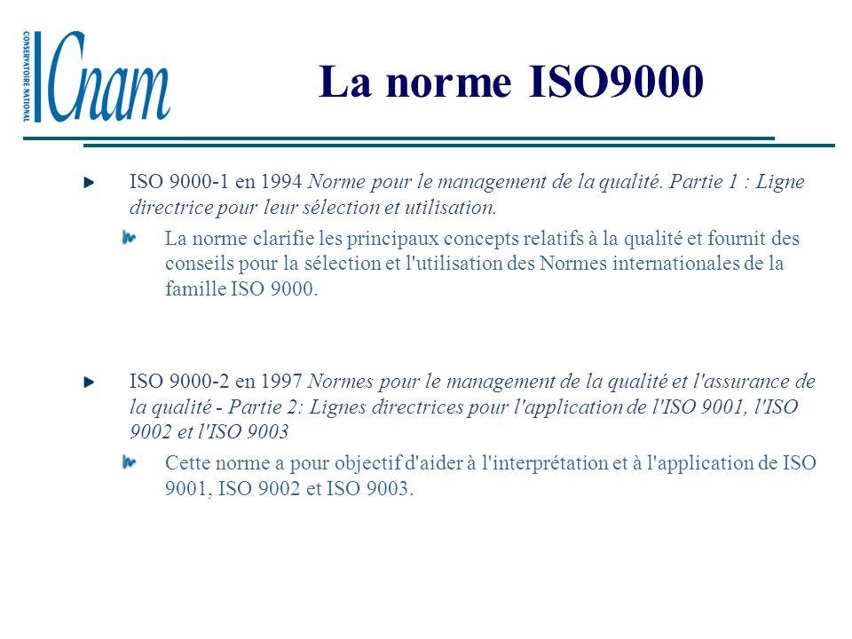 La norme ISO9000 ISO 9000-1 en 1994 Norme pour le management de la qualité. Partie 1 : Ligne directrice pour leur sélection et utilisation.