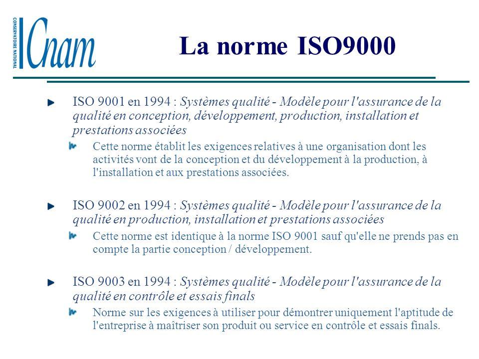 La norme ISO9000