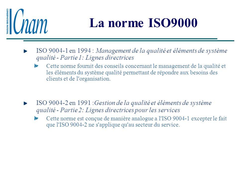 La norme ISO9000 ISO 9004-1 en 1994 : Management de la qualité et éléments de système qualité - Partie 1: Lignes directrices.