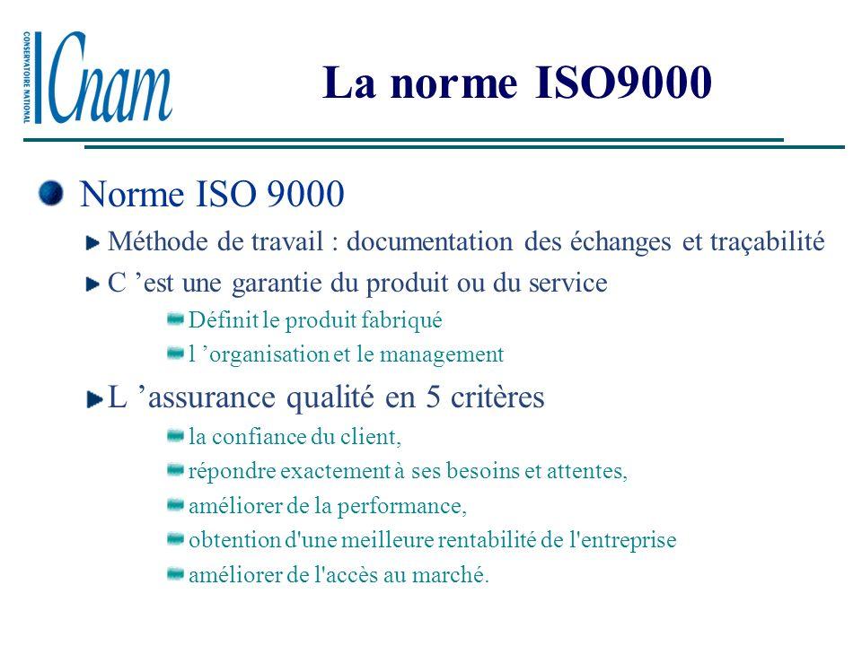 La norme ISO9000 Norme ISO 9000 L 'assurance qualité en 5 critères