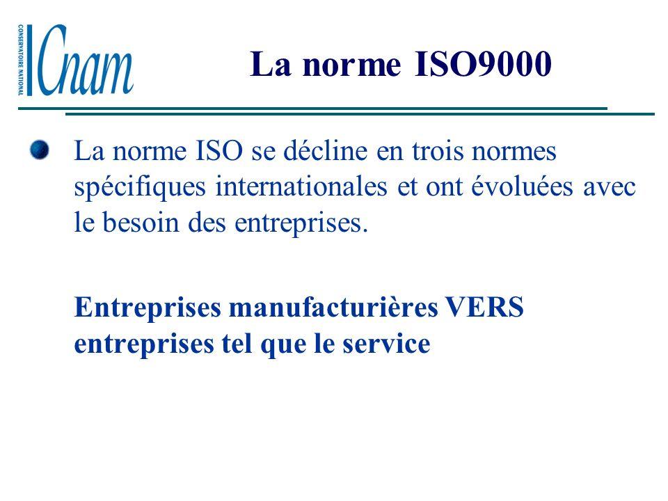 La norme ISO9000 La norme ISO se décline en trois normes spécifiques internationales et ont évoluées avec le besoin des entreprises.