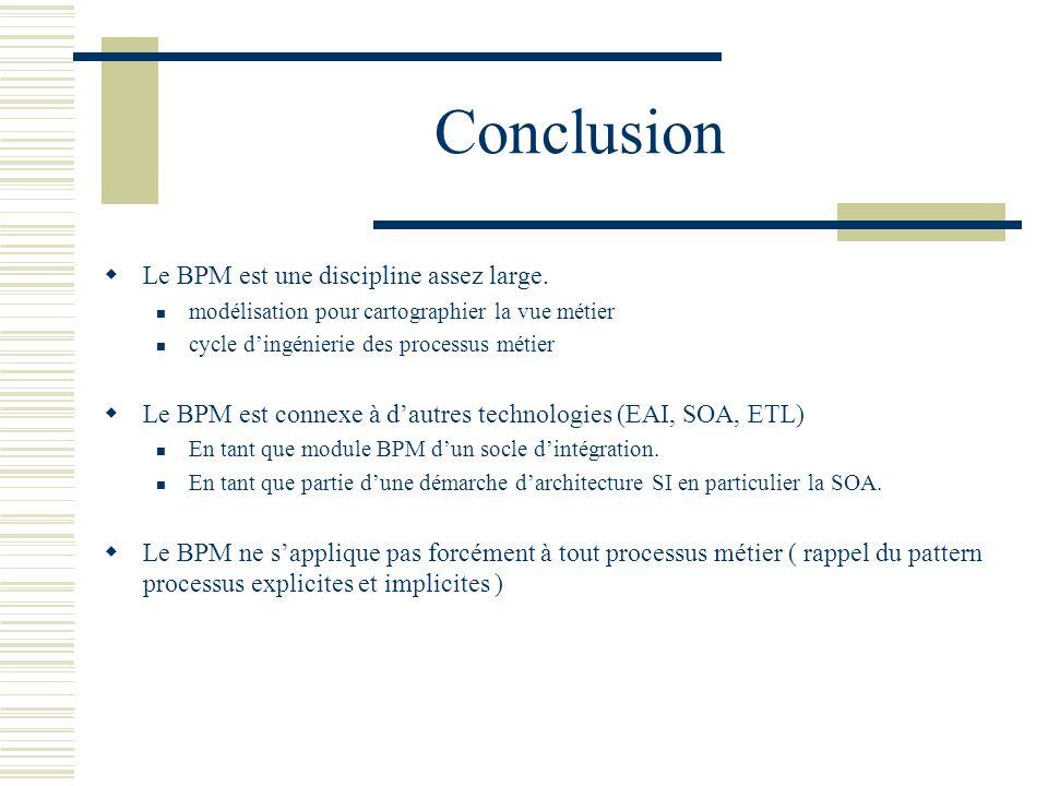 Conclusion Le BPM est une discipline assez large.