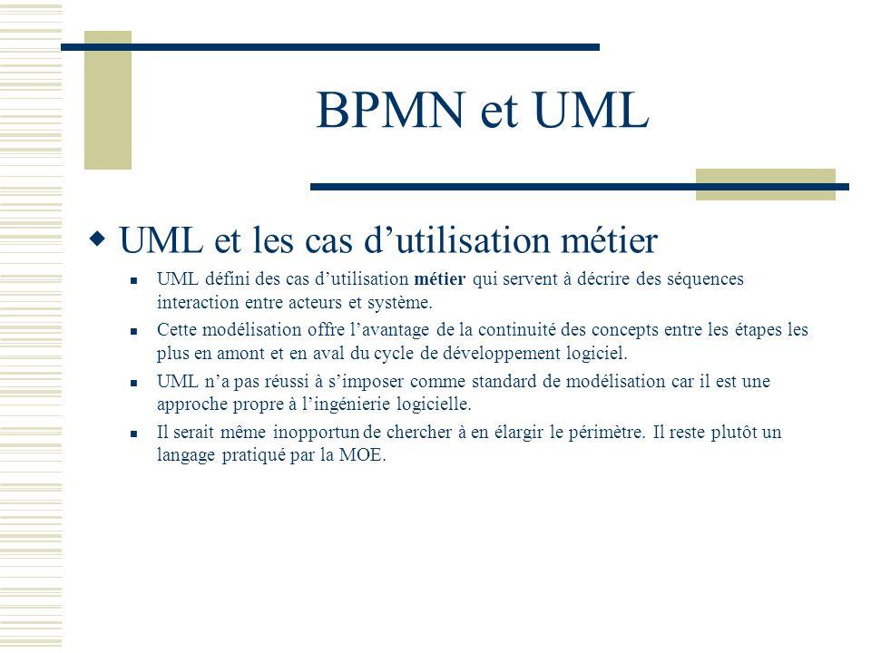 BPMN et UML UML et les cas d'utilisation métier