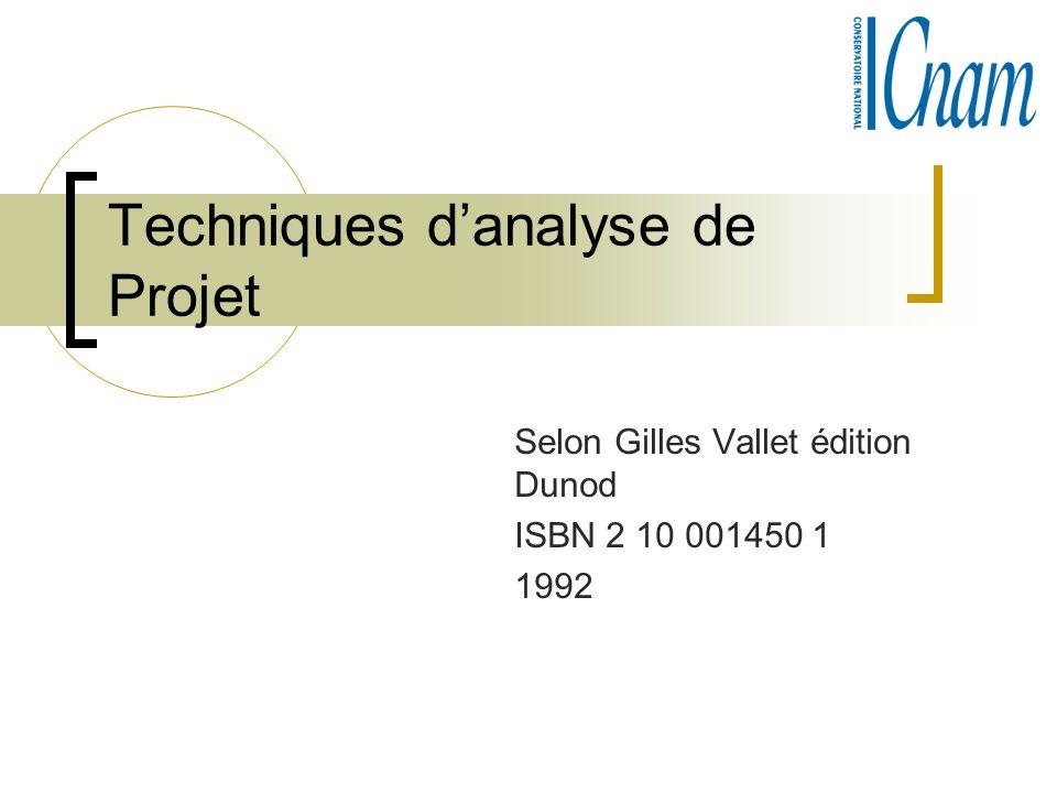 Techniques d'analyse de Projet