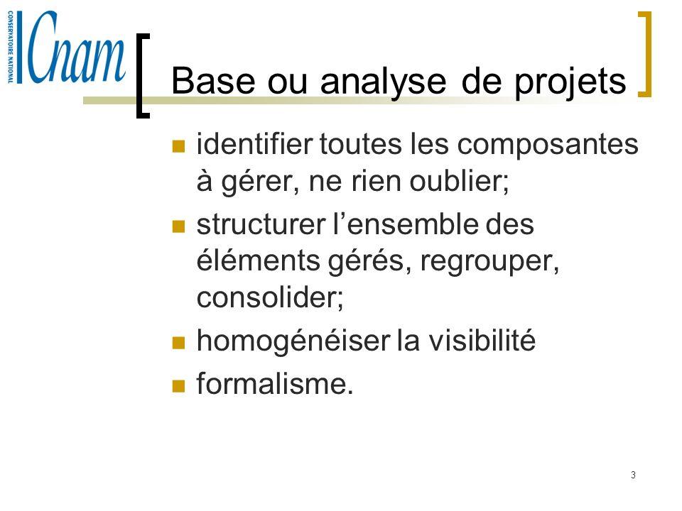 Base ou analyse de projets