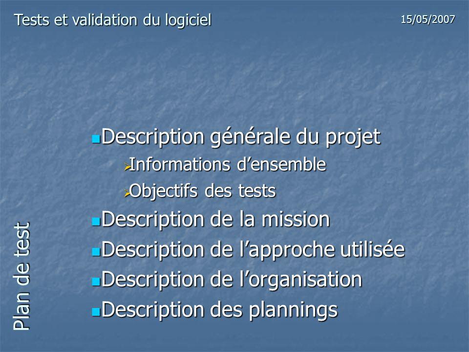 Description générale du projet