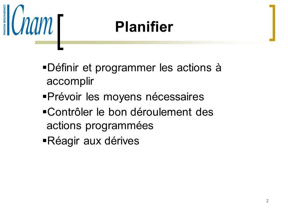 Planifier Définir et programmer les actions à accomplir